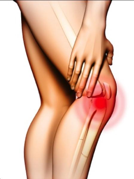 関節の痛みには、痛くなる原因がある。