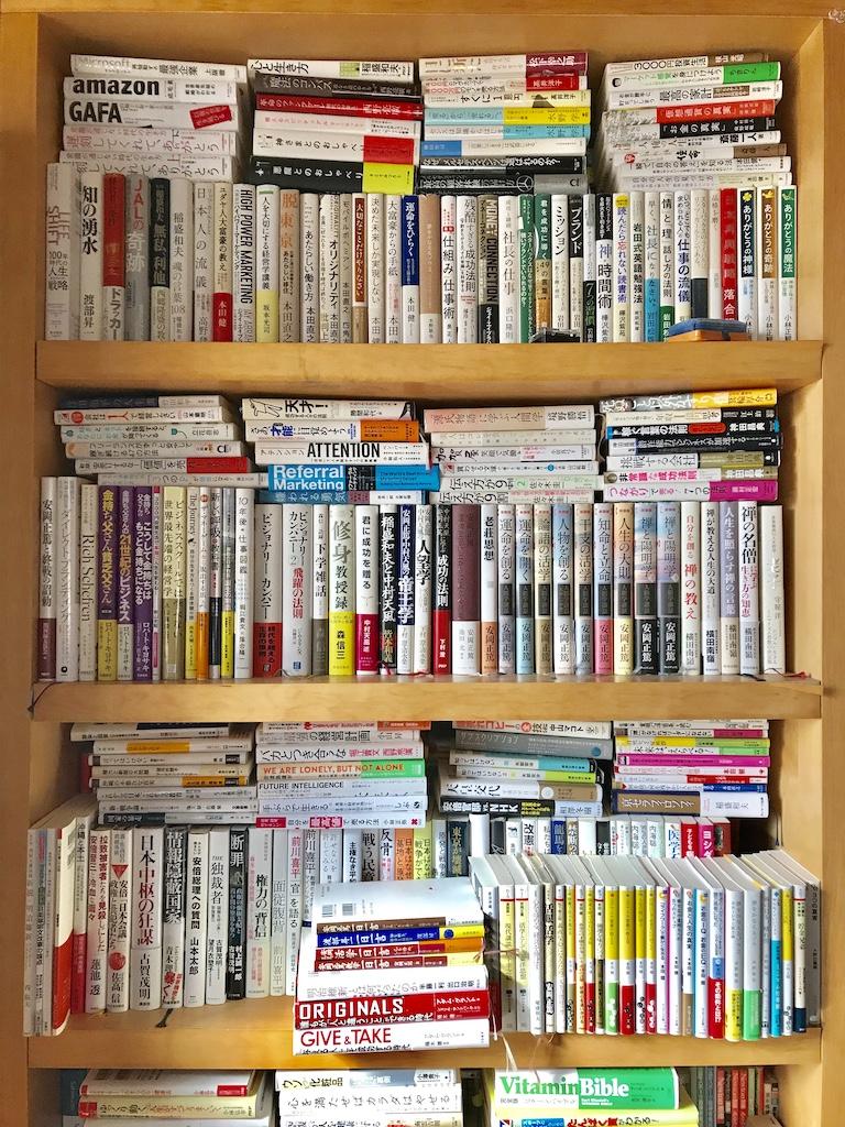 1年で221冊。4年間で708冊。累計171904ページ。